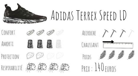 acheter chaussures légères voyage trail