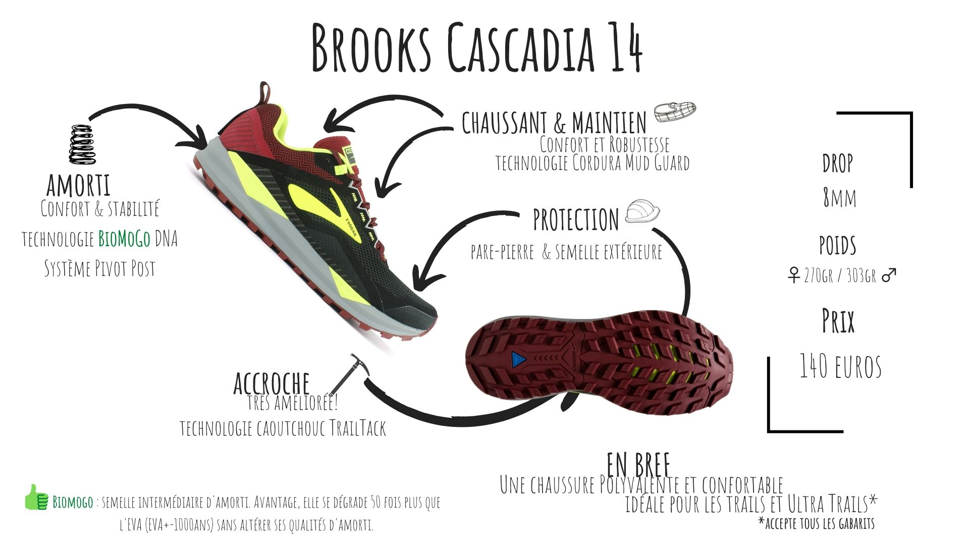 chaussure trail brooks cascadia 14