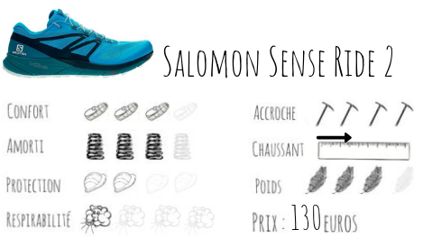 chaussures trail voyage