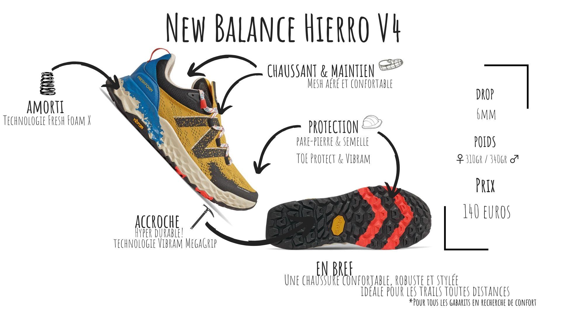 chaussure trail new balance hierro 4