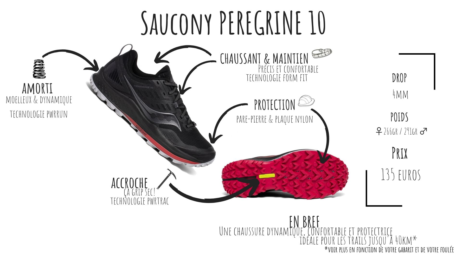 chaussures trail saucony peregrine 10