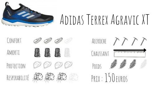 chaussures acheter pour voyager tour du monde