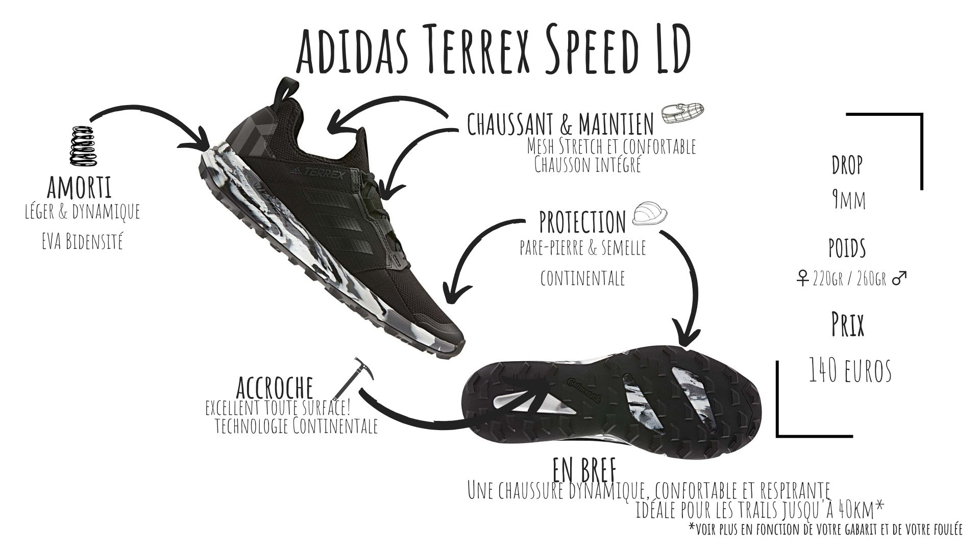 adidas speed ld trail
