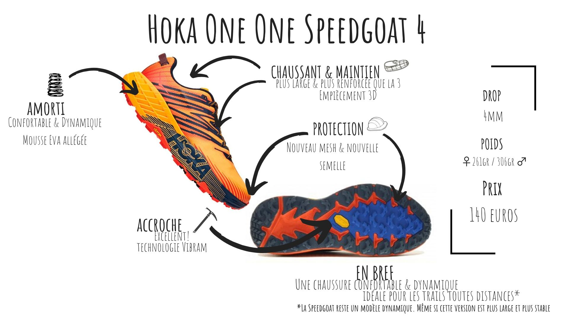hoka speedgoat 4 trail