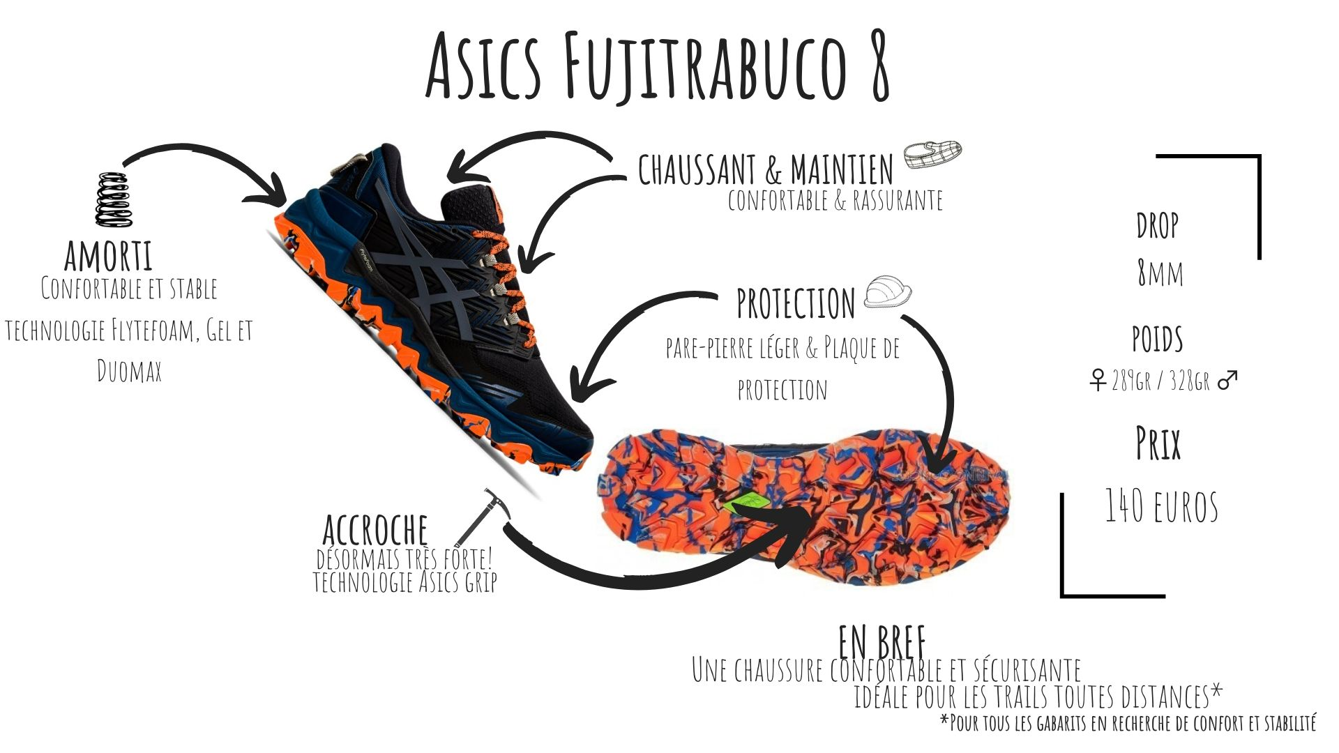 chaussures trail asics trabuco