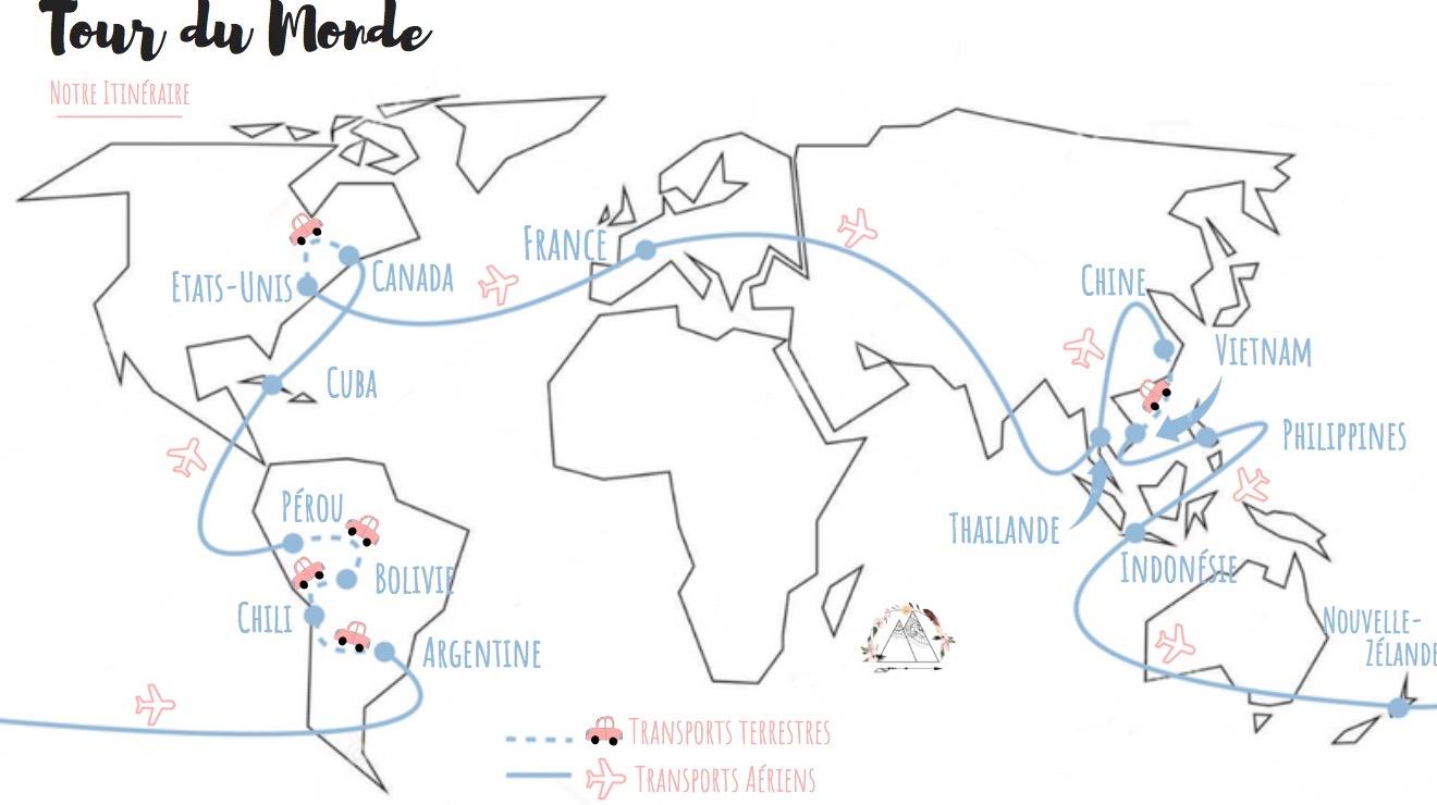 Exemple itinéraire tour du monde voyage 9 mois