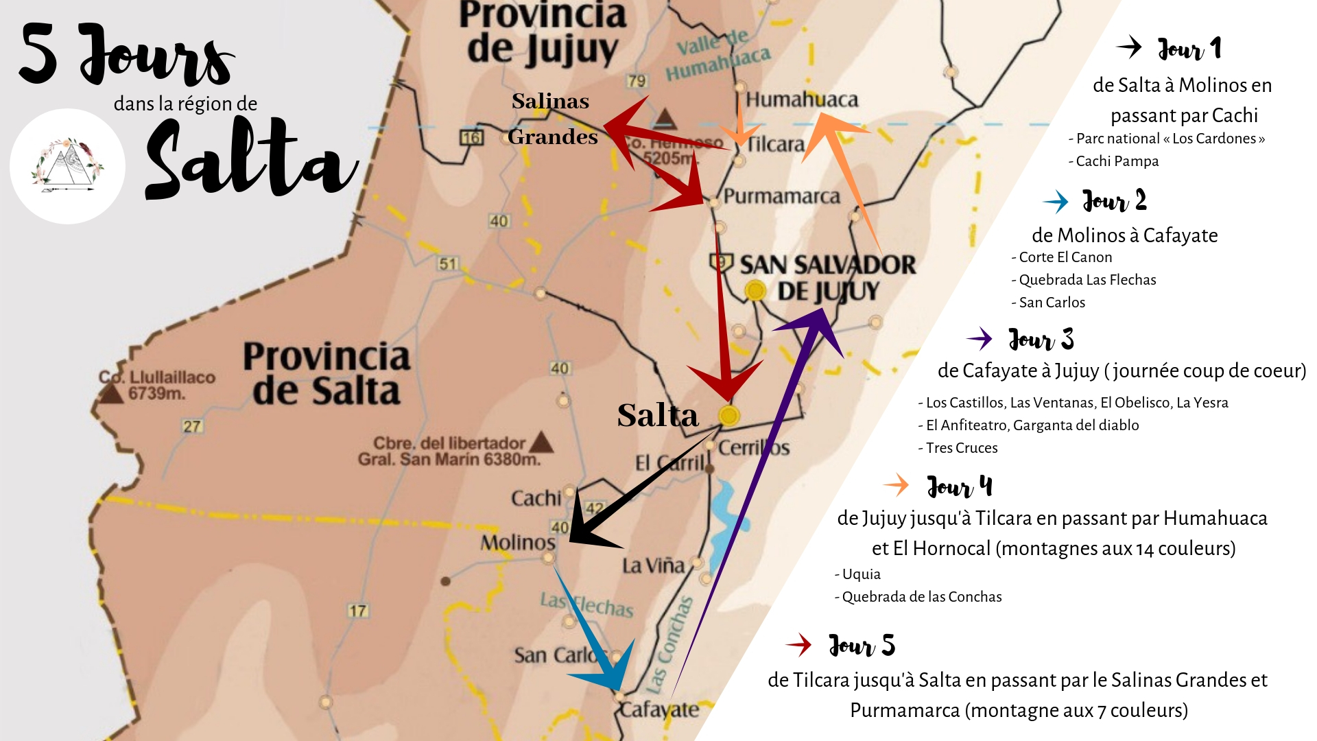 quel itinéraire 5 jours road trip région salta argentine