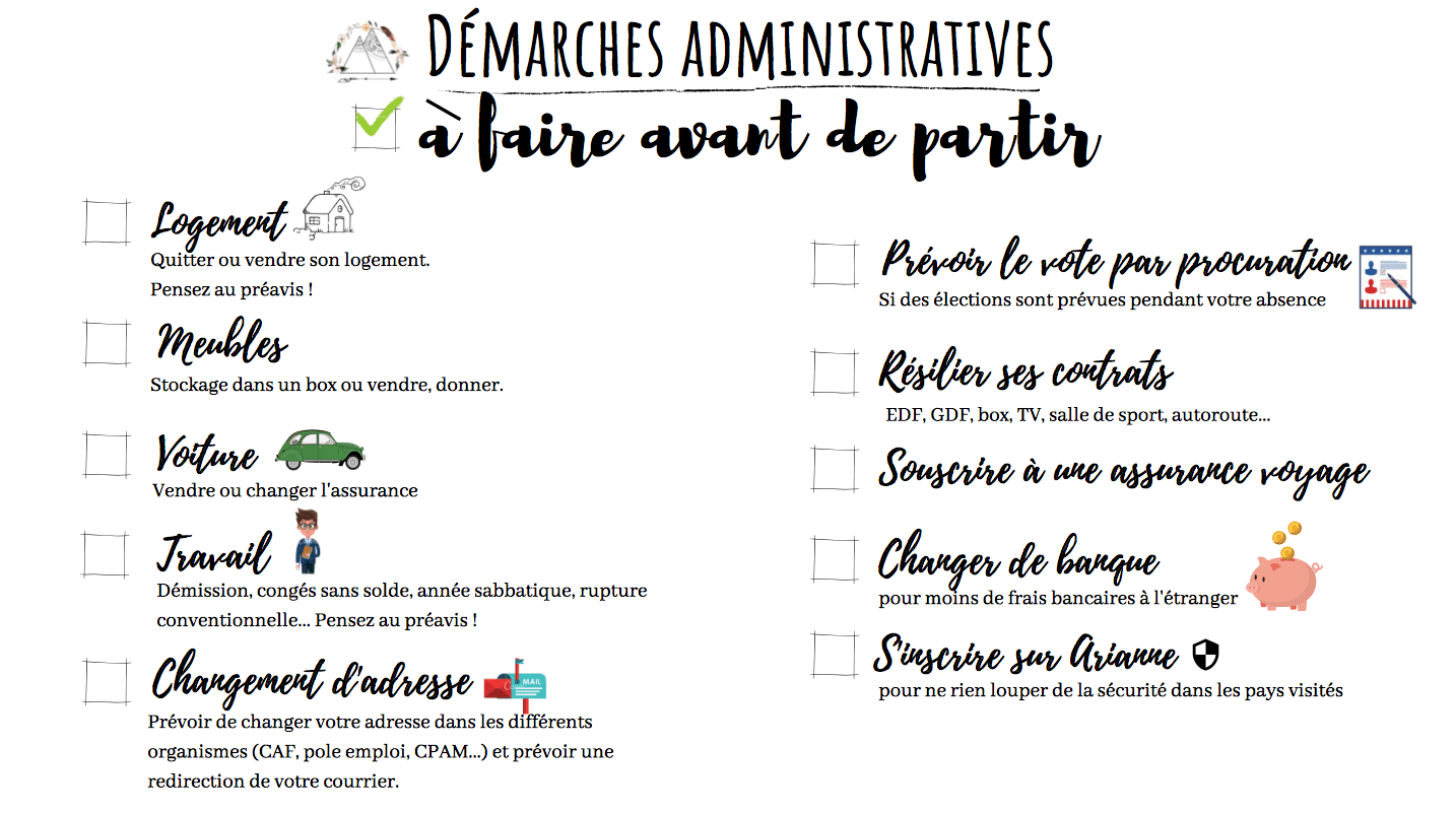 demarche administrative preparation voyage