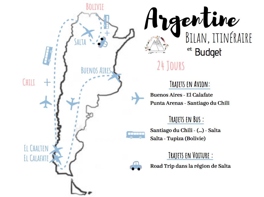 itineraire 3 semaine argentine