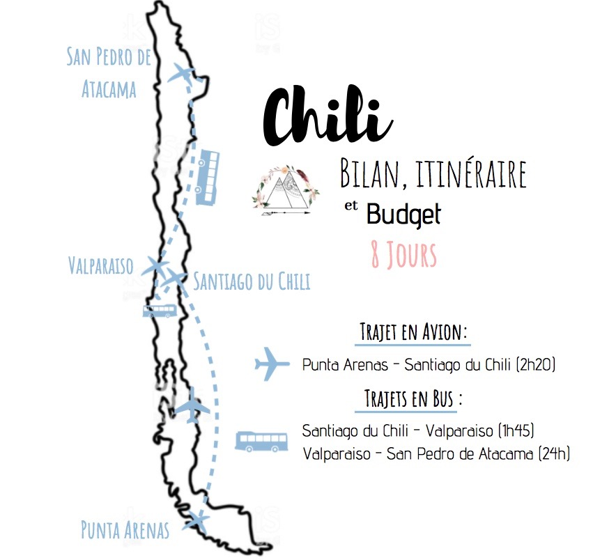 itineraire bilan chili voyage