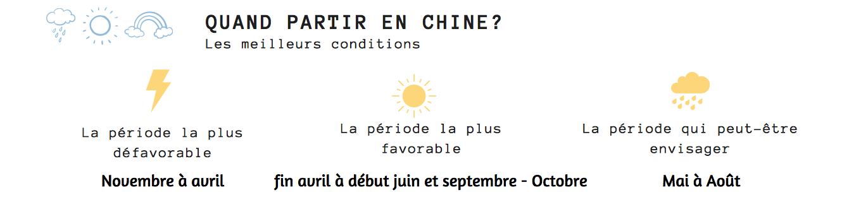 quand partir en chine blog voyage guide pratique