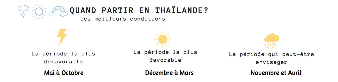 saison quand partir en thailande guide pratique météo