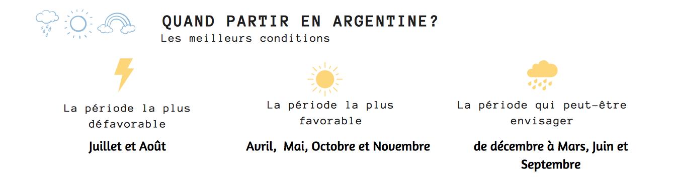 quand partir en argentine météo