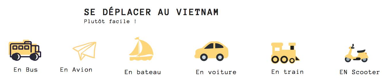 les transports au vietnam bus se deplacer