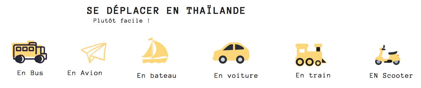les transports en thailande se déplacer voyage conseils