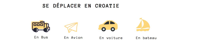 les transports pour visiter a croatie