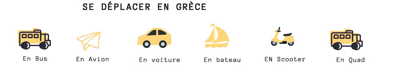 transport en grece