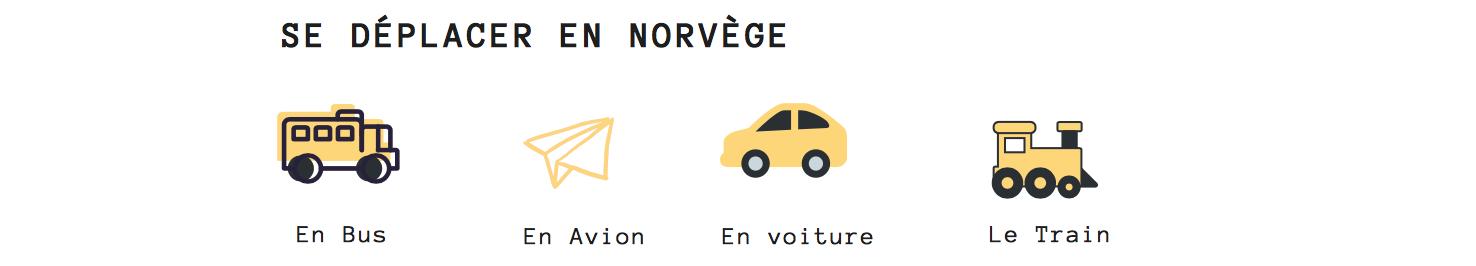 transport se déplacer en norvège