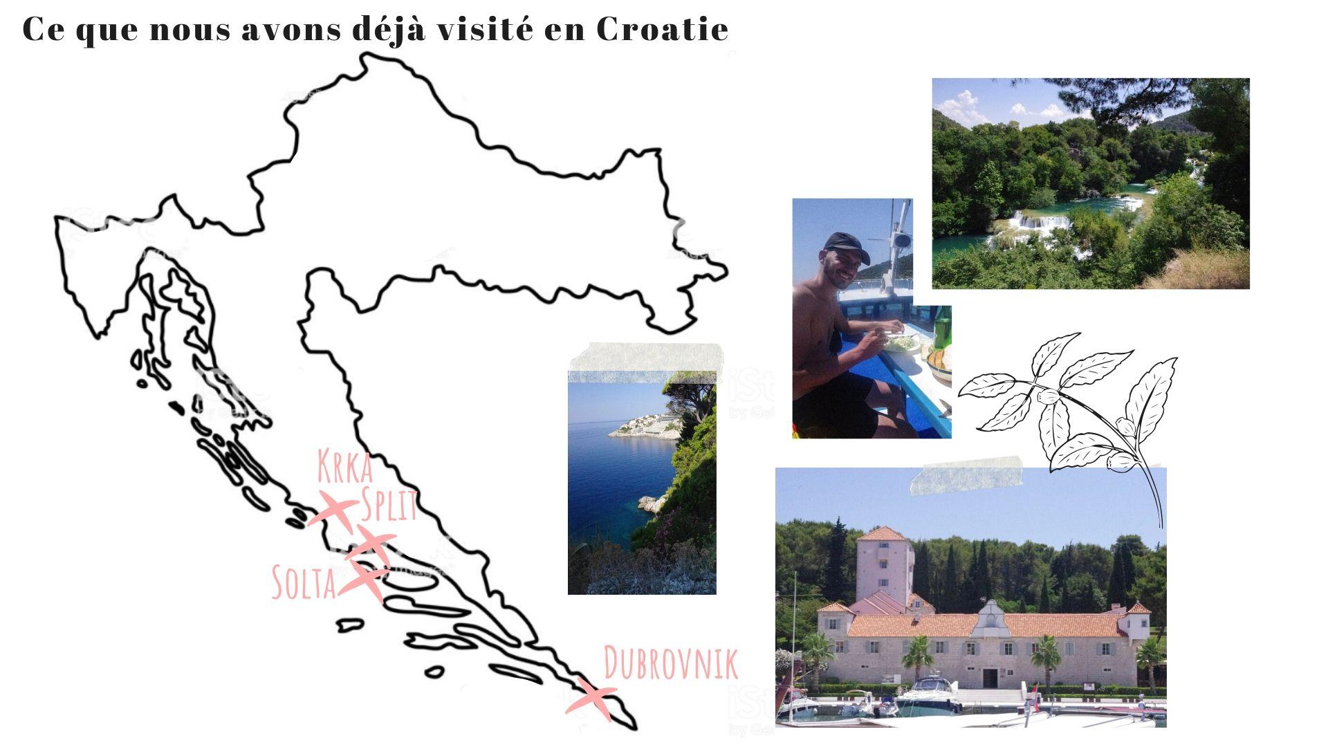 itinéraire visiter croatie