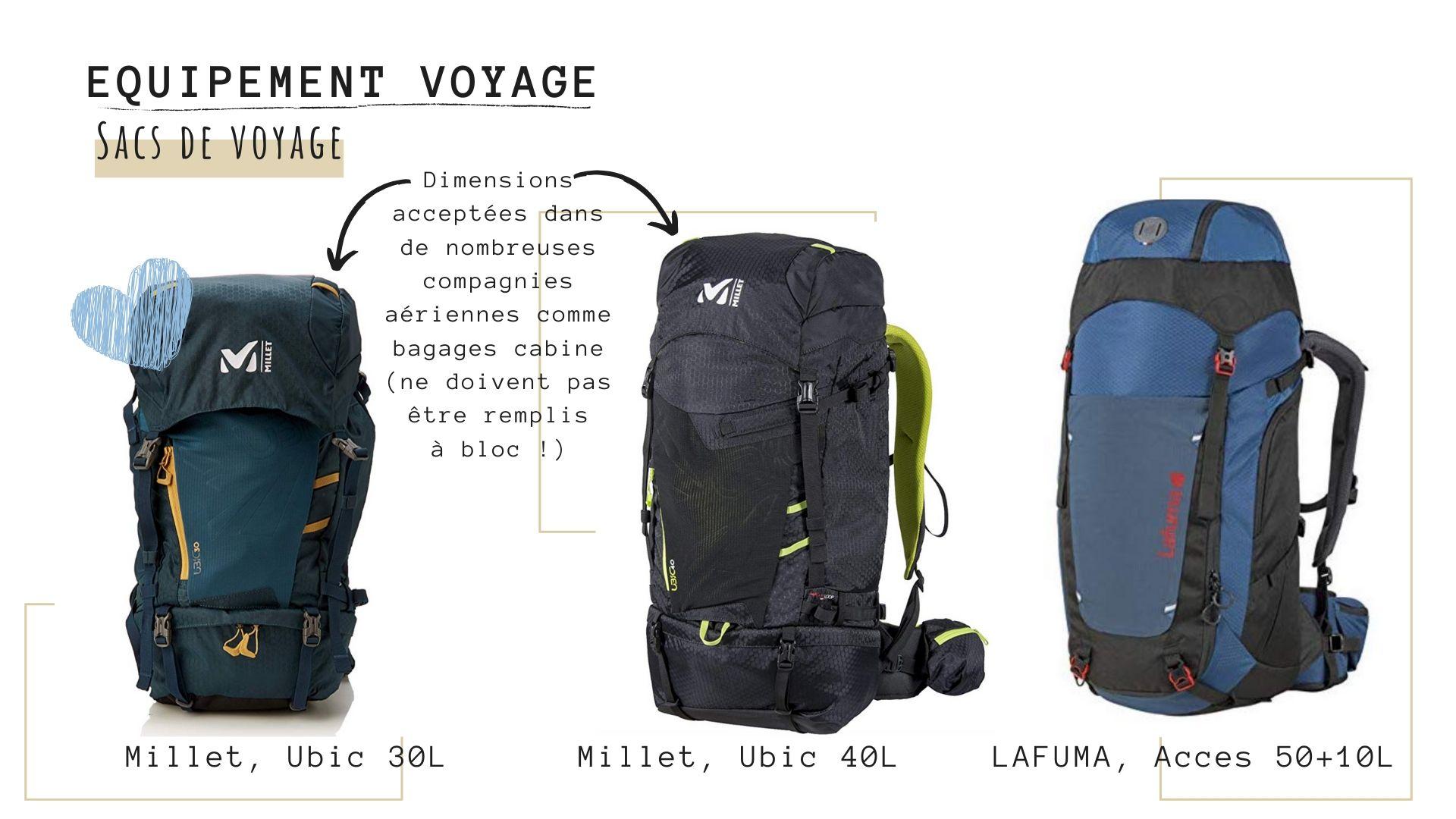 equipement sac à dos voyage