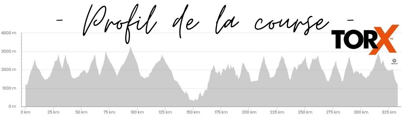 profil TOR des géants trail